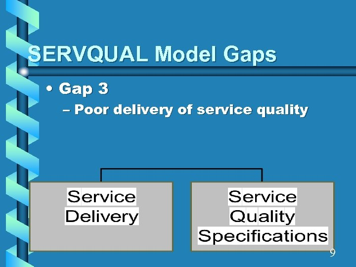 SERVQUAL Model Gaps • Gap 3 – Poor delivery of service quality 9