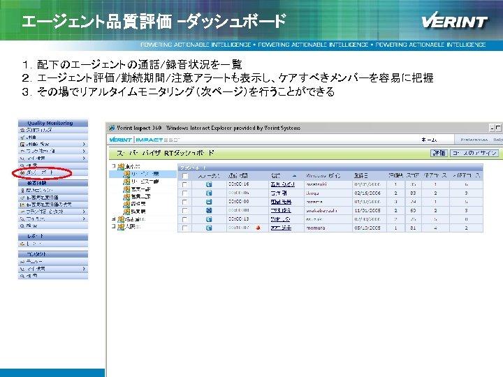 エージェント品質評価 –ダッシュボード 1.配下のエージェントの通話/録音状況を一覧 2.エージェント評価/勤続期間/注意アラートも表示し、ケアすべきメンバーを容易に把握 3.その場でリアルタイムモニタリング(次ページ)を行うことができる