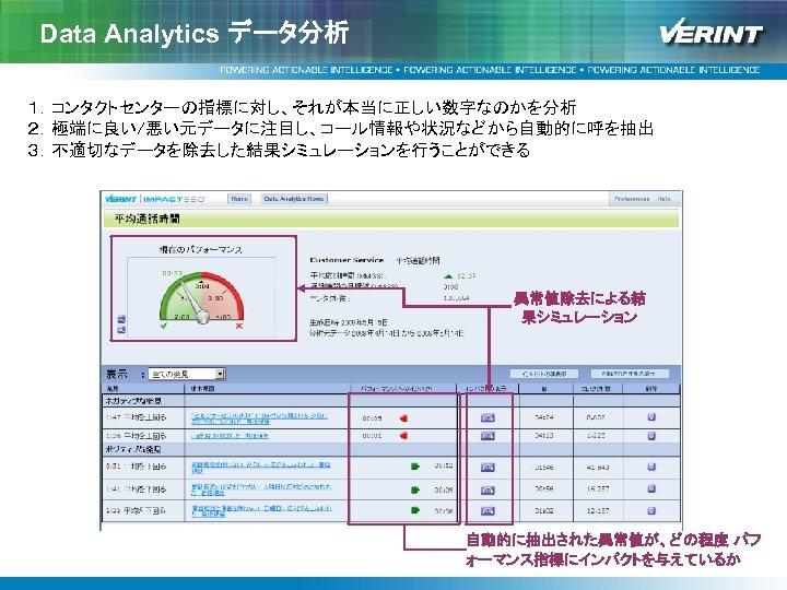 Data Analytics データ分析 1.コンタクトセンターの指標に対し、それが本当に正しい数字なのかを分析 2.極端に良い/悪い元データに注目し、コール情報や状況などから自動的に呼を抽出 3.不適切なデータを除去した結果シミュレーションを行うことができる 異常値除去による結 果シミュレーション 自動的に抽出された異常値が、どの程度 パフ ォーマンス指標にインパクトを与えているか