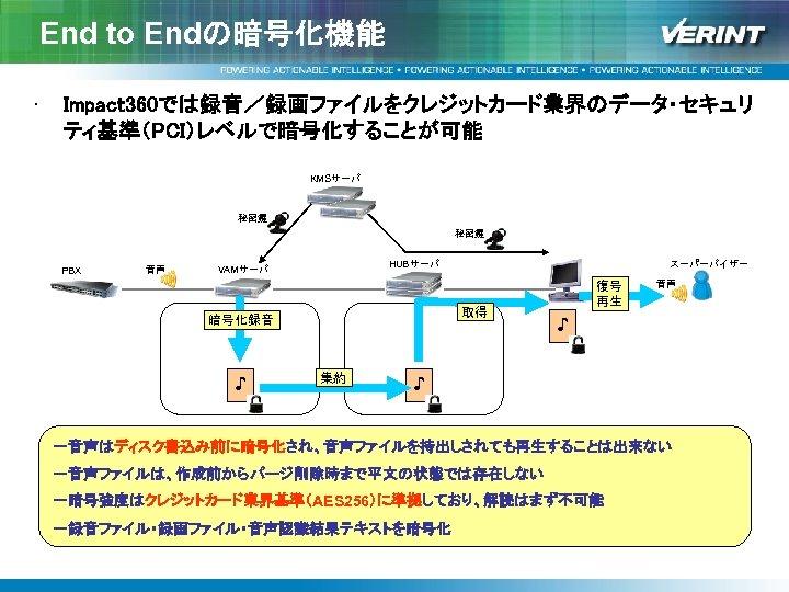 End to Endの暗号化機能 • Impact 360では録音/録画ファイルをクレジットカード業界のデータ・セキュリ ティ基準(PCI)レベルで暗号化することが可能 KMSサーバ 秘密鍵 PBX 音声 HUBサーバ VAMサーバ 取得