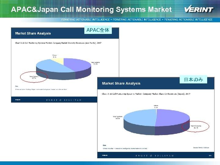 APAC&Japan Call Monitoring Systems Market APAC全体 日本のみ