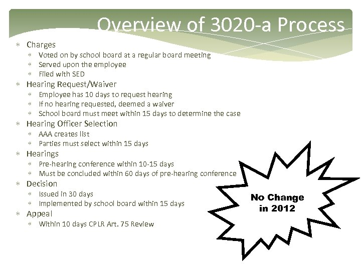 Overview of 3020 -a Process Charges Voted on by school board at a regular