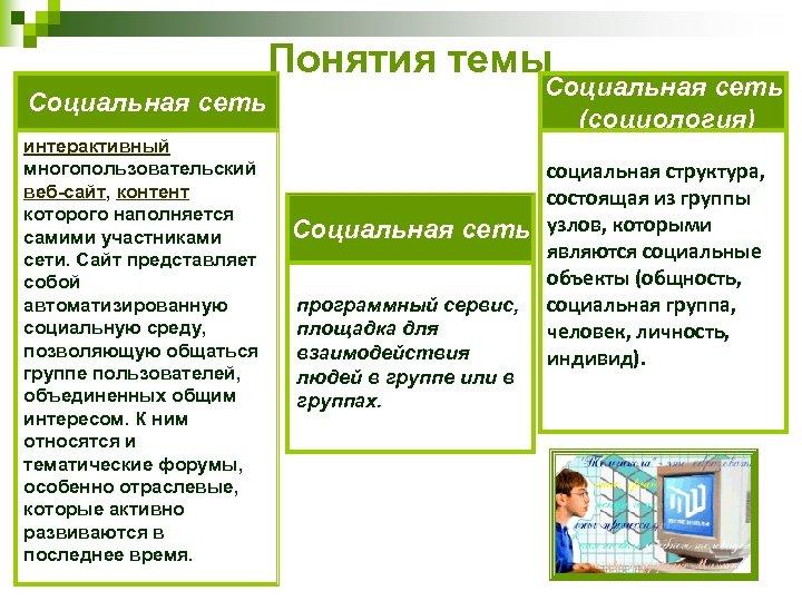 Понятия темы Социальная сеть (социология) Социальная сеть интерактивный многопользовательский веб-сайт, контент которого наполняется самими