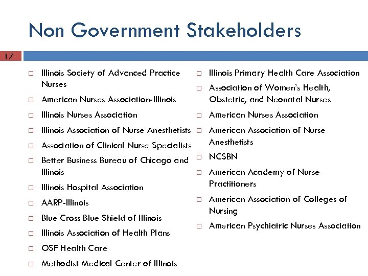 Non Government Stakeholders 17 Illinois Society of Advanced Practice Nurses Illinois Primary Health Care