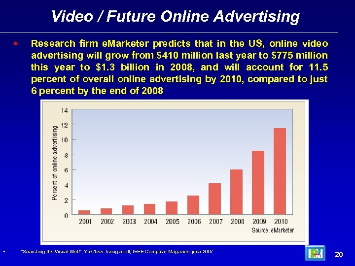 Video / Future Online Advertising • Research firm e. Marketer predicts that in the