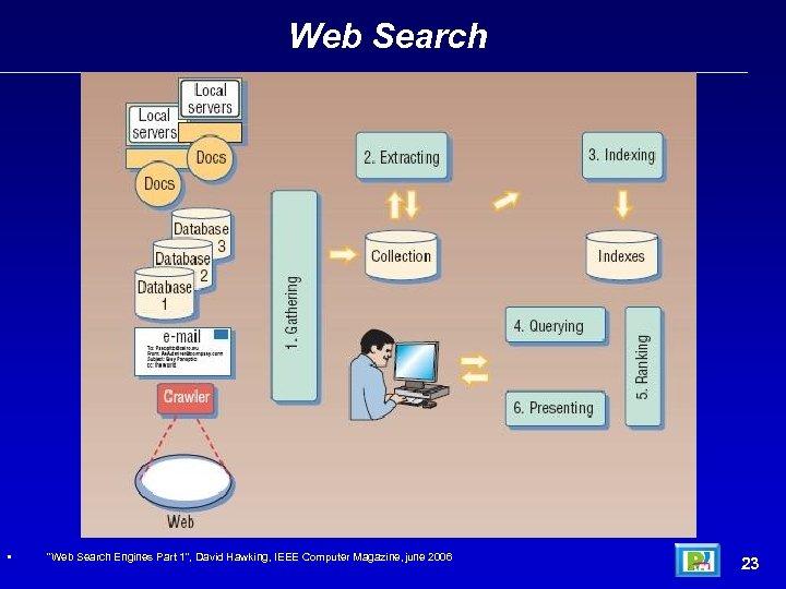 Web Search •