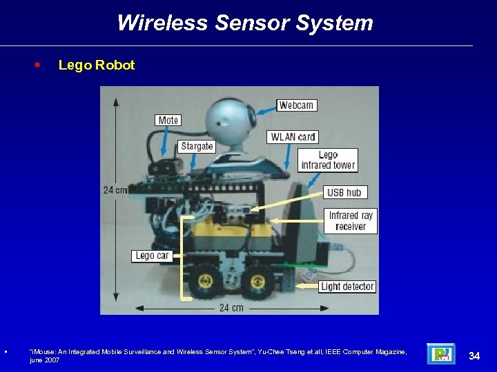 """Wireless Sensor System • Lego Robot """"i. Mouse: An Integrated Mobile Surveillance and Wireless"""