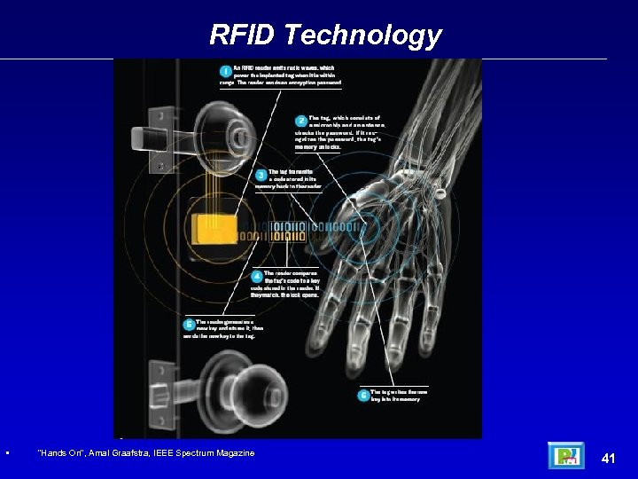 """RFID Technology • """"Hands On"""