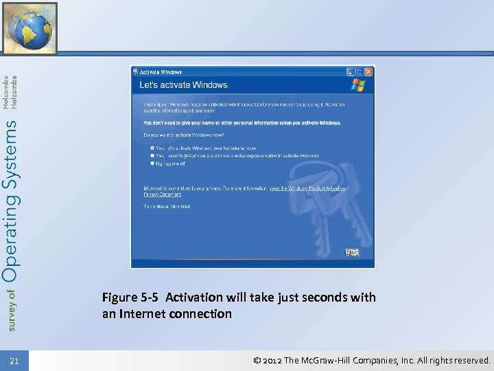 Figure 5 -5 Activation will take just seconds with an Internet connection 21 ©