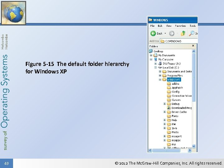 Figure 5 -15 The default folder hierarchy for Windows XP 49 © 2012 The