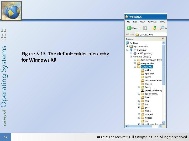Figure 5 -15 The default folder hierarchy for Windows XP 49 © 2012 The