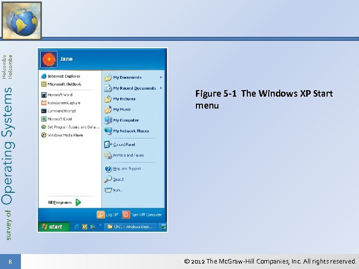 Figure 5 -1 The Windows XP Start menu 8 © 2012 The Mc. Graw-Hill