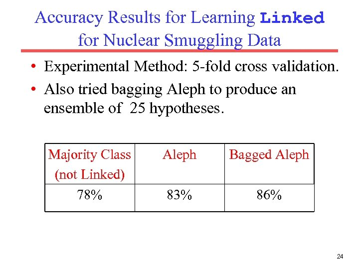 Accuracy Results for Learning Linked for Nuclear Smuggling Data • Experimental Method: 5 -fold