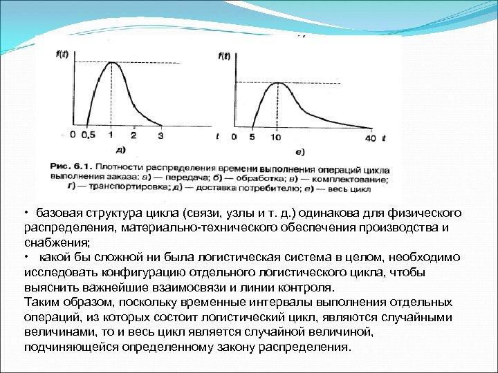 • базовая структура цикла (связи, узлы и т. д. ) одинакова для физического