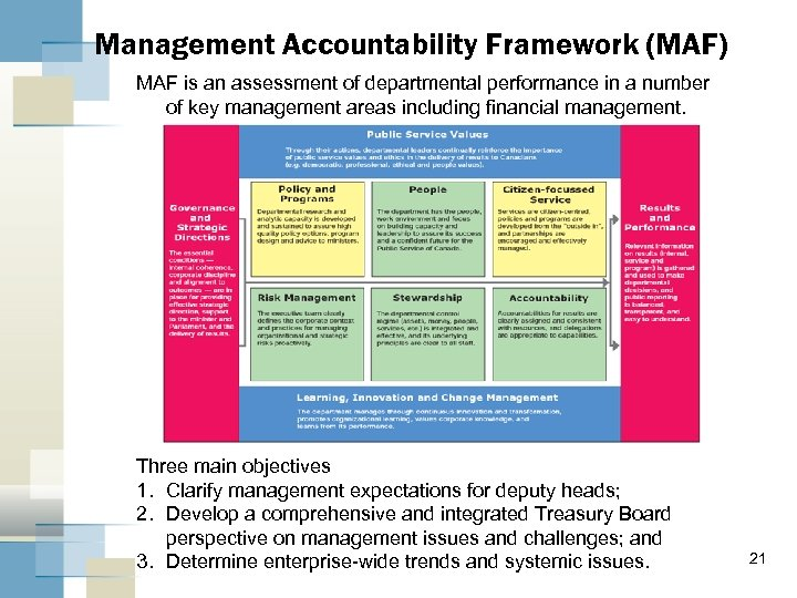Management Accountability Framework (MAF) MAF is an assessment of departmental performance in a number