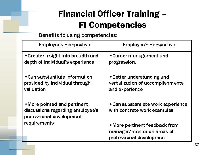 Financial Officer Training – FI Competencies Benefits to using competencies: Employer's Perspective Employee's Perspective