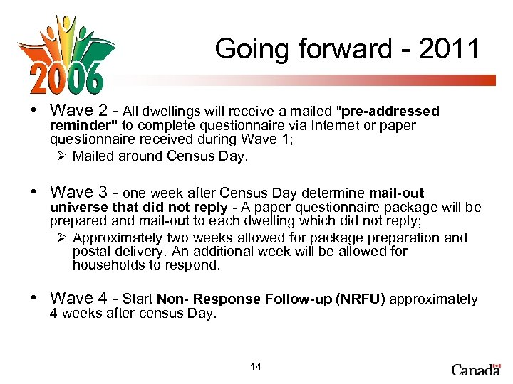 Going forward - 2011 • Wave 2 - All dwellings will receive a mailed
