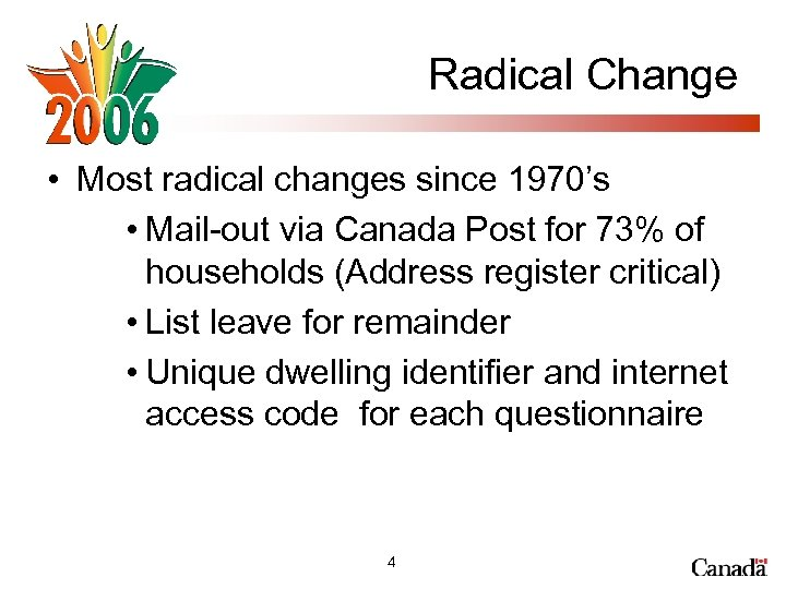 Radical Change • Most radical changes since 1970's • Mail-out via Canada Post for