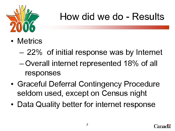 How did we do - Results • Metrics – 22% of initial response was