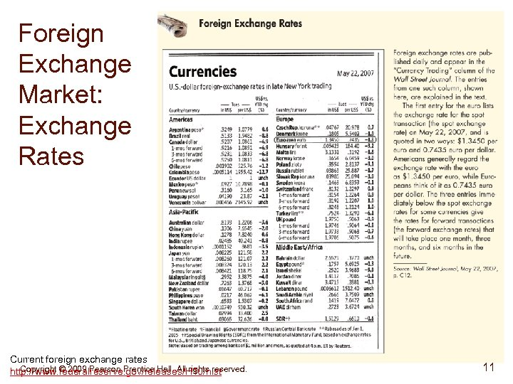 Foreign Exchange Market: Exchange Rates Current foreign exchange rates Copyright © 2009 Pearson Prentice