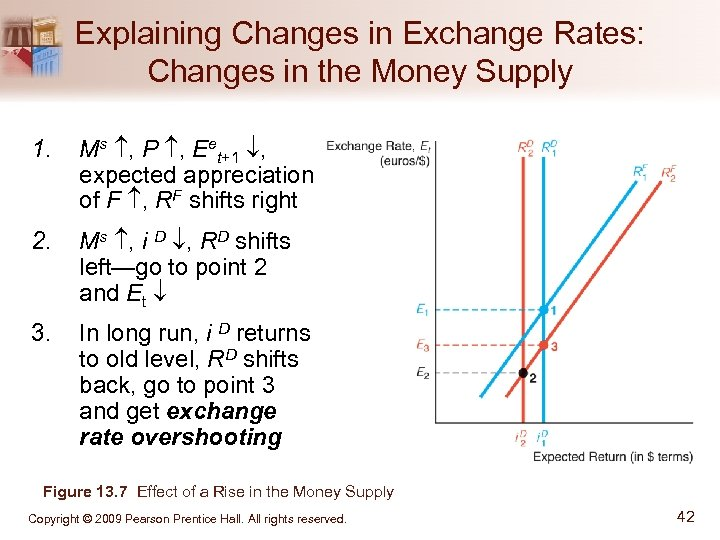 Explaining Changes in Exchange Rates: Changes in the Money Supply 1. Ms , P