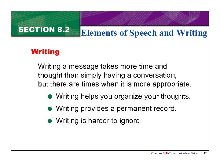 SECTION 8. 2 Elements of Speech and Writing a message takes more time and
