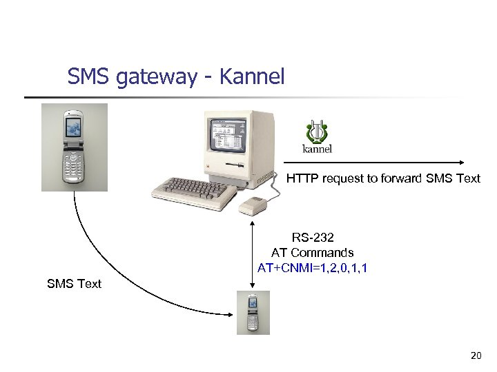 SMS gateway - Kannel HTTP request to forward SMS Text RS-232 AT Commands AT+CNMI=1,