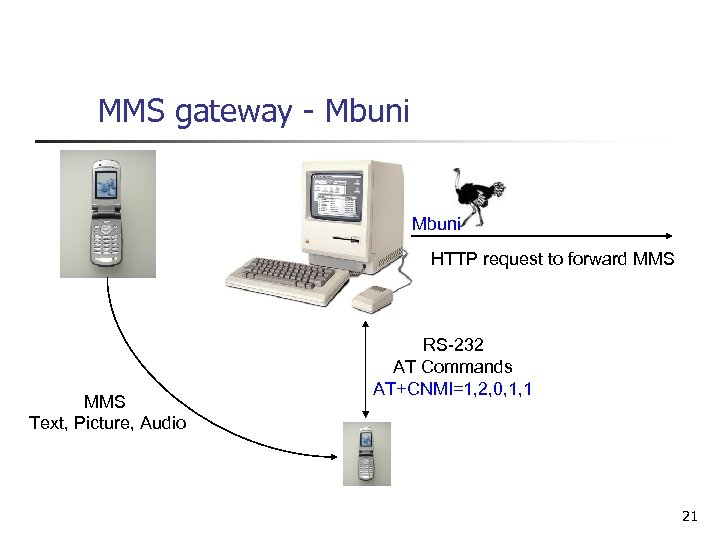 MMS gateway - Mbuni HTTP request to forward MMS Text, Picture, Audio RS-232 AT
