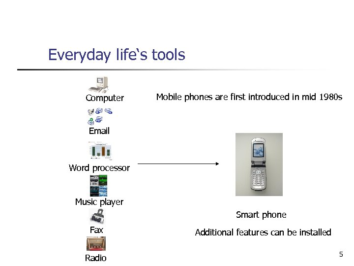 Everyday life's tools Computer Mobile phones are first introduced in mid 1980 s Email