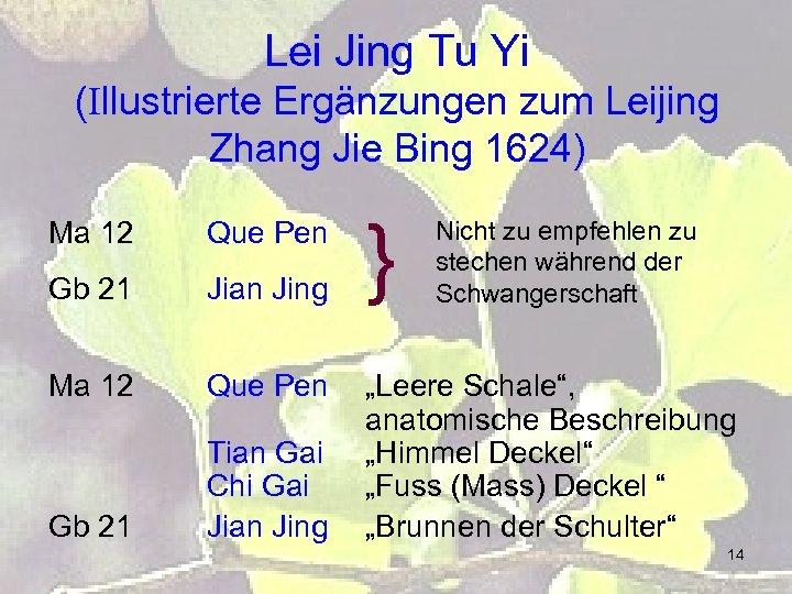 Lei Jing Tu Yi (Illustrierte Ergänzungen zum Leijing Zhang Jie Bing 1624) Ma 12