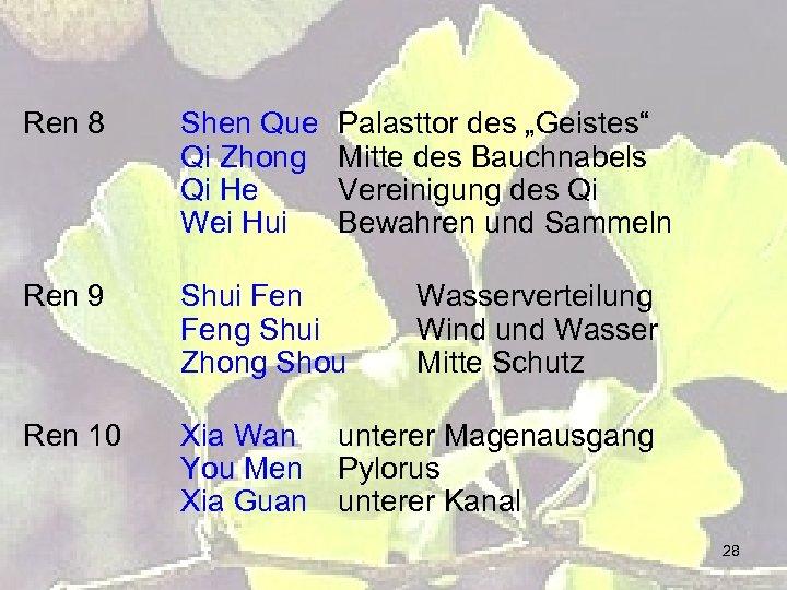 """Ren 8 Shen Que Qi Zhong Qi He Wei Hui Palasttor des """"Geistes"""" Mitte"""