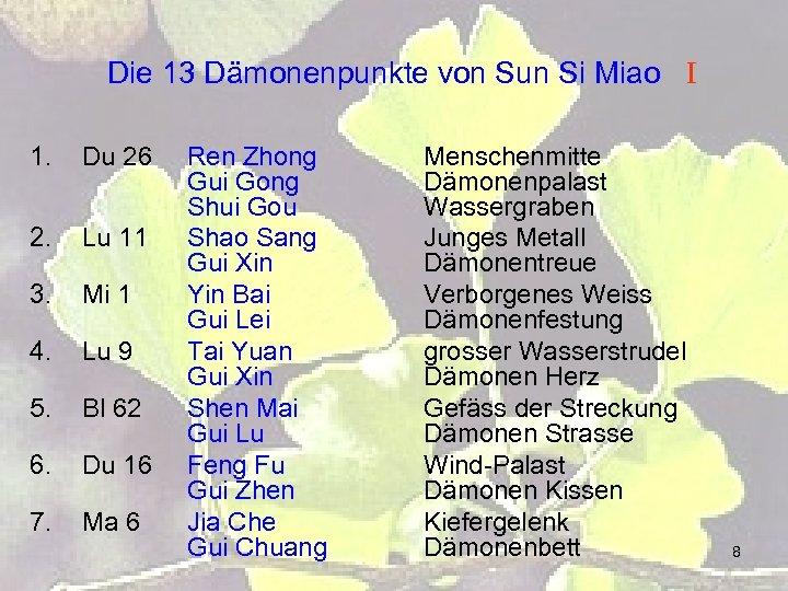 Die 13 Dämonenpunkte von Sun Si Miao I 1. Du 26 2. Lu 11
