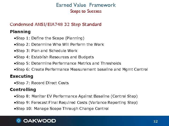 Earned Value Framework Steps to Success Condensed ANSI/EIA 748 32 Step Standard Planning •
