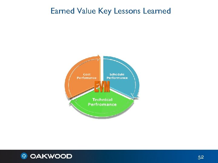 Earned Value Key Lessons Learned 52