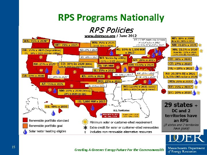 RPS Programs Nationally 15 Creating A Greener Energy Future For the Commonwealth