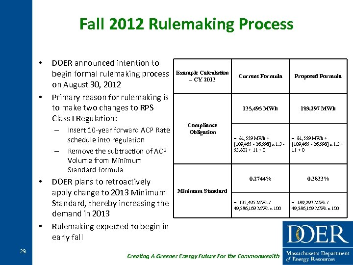 Fall 2012 Rulemaking Process • • DOER announced intention to begin formal rulemaking process