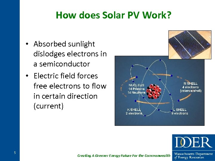 How does Solar PV Work? • Absorbed sunlight dislodges electrons in a semiconductor •