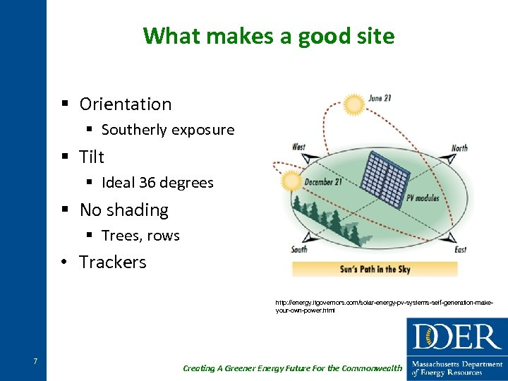 What makes a good site § Orientation § Southerly exposure § Tilt § Ideal