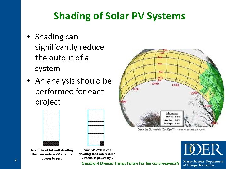 Shading of Solar PV Systems • Shading can significantly reduce the output of a