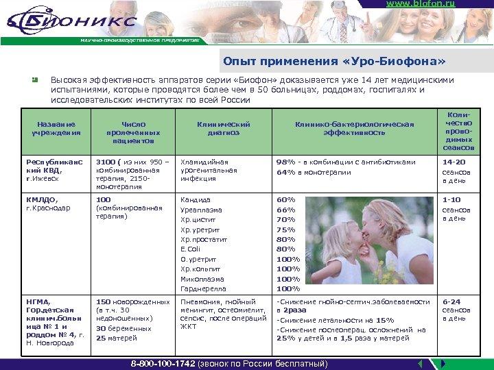 www. biofon. ru Опыт применения «Уро-Биофона» Высокая эффективность аппаратов серии «Биофон» доказывается уже 14