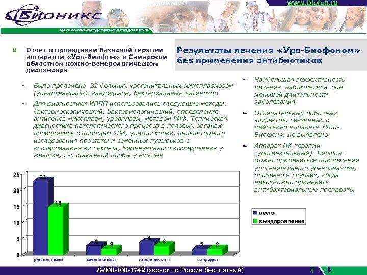 www. biofon. ru Отчет о проведении базисной терапии аппаратом «Уро-Биофон» в Самарском областном кожно-венерологическом