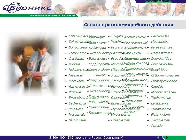 www. biofon. ru Спектр противомикробного действия Chlamydiaceae Хламидии Shigella Аденовирусы Bacteriodes Spirochaetaceae Спирохеты Yersinia