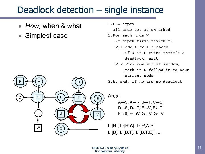 Deadlock detection – single instance 1. L ← empty all arcs set as unmarked