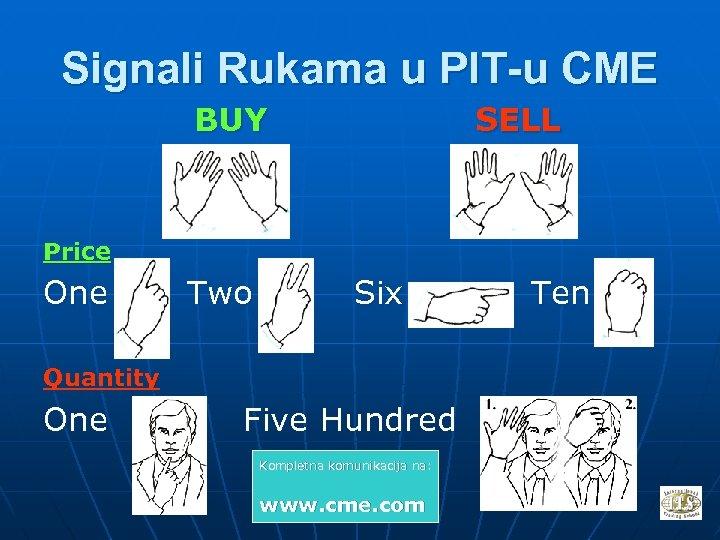 Signali Rukama u PIT-u CME BUY SELL Price One Two Six Quantity One Five