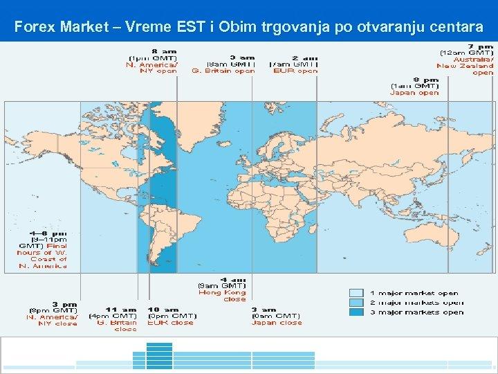 Forex Market – Vreme EST i Obim trgovanja po otvaranju centara
