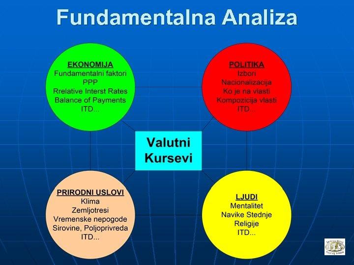 Fundamentalna Analiza
