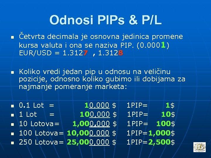 Odnosi PIPs & P/L n n n n Četvrta decimala je osnovna jedinica promene