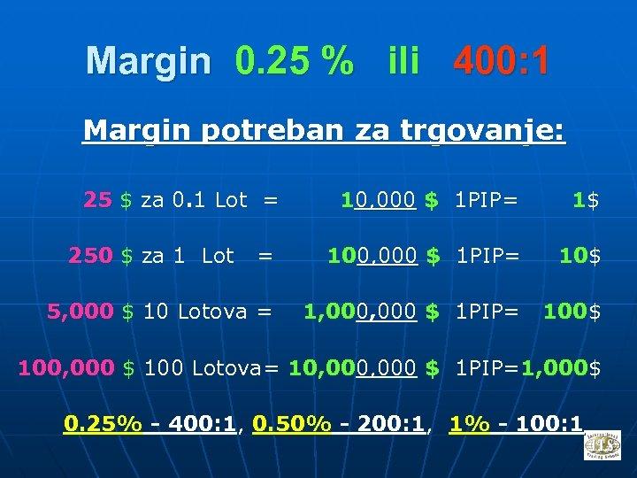 Margin 0. 25 % ili 400: 1 Margin potreban za trgovanje: 25 $ za