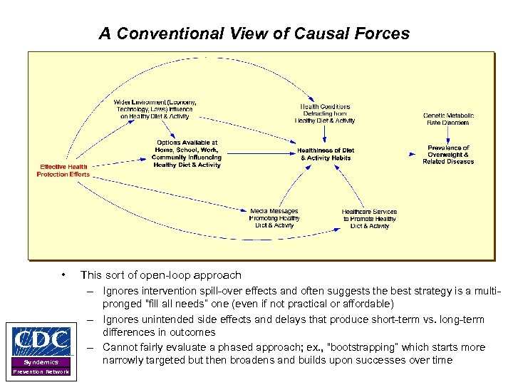 A Conventional View of Causal Forces • Syndemics Prevention Network This sort of open-loop