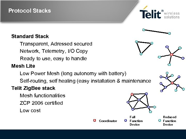 Protocol Stacks Standard Stack Transparent, Adressed secured Network, Telemetry, I/O Copy Ready to use,